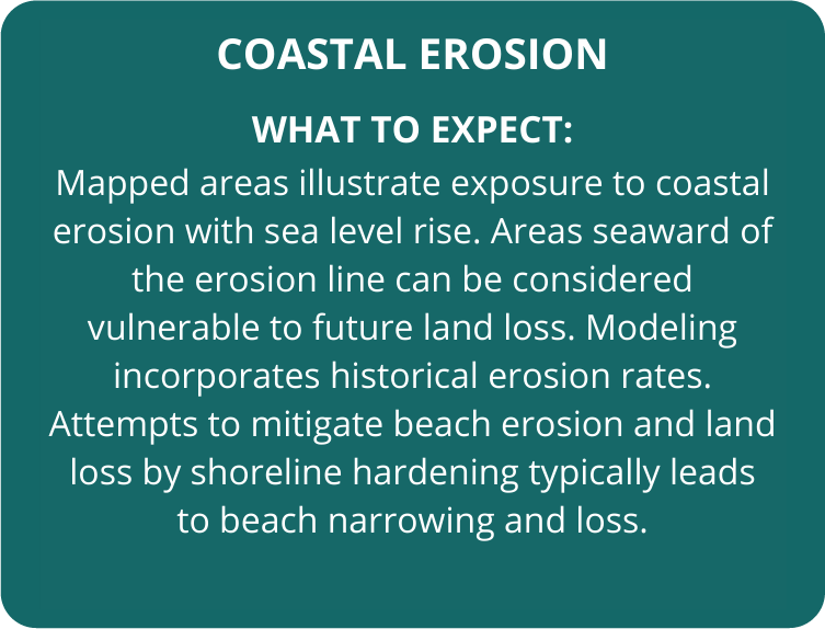 coastal erosion: what to expect