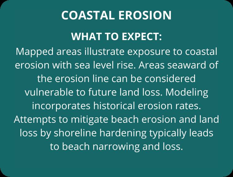 coastal erosion: what to expect