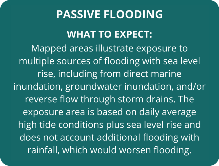 passive flooding: what to expect