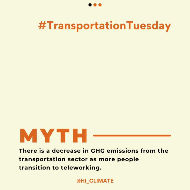 #TransportationTuesday Slide Deck - Myth vs. Fact - Teleworking